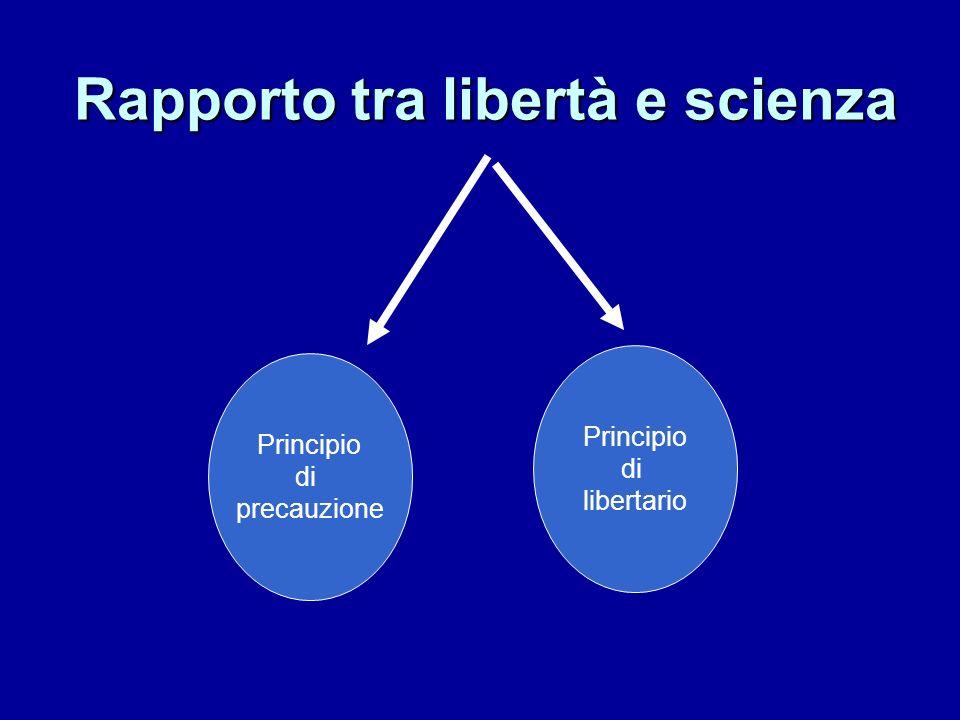 Rapporto tra libertà e scienza Principio di precauzione Principio di libertario