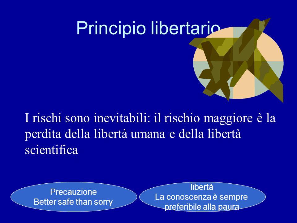 Principio libertario I rischi sono inevitabili: il rischio maggiore è la perdita della libertà umana e della libertà scientifica Precauzione Better sa