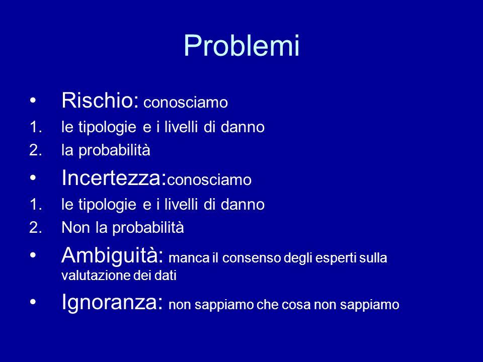 Problemi Rischio: conosciamo 1.le tipologie e i livelli di danno 2.la probabilità Incertezza: conosciamo 1.le tipologie e i livelli di danno 2.Non la