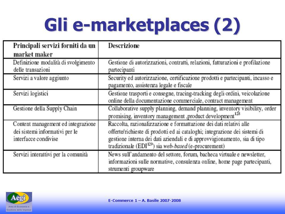 E-Commerce 1 – A. Basile 2007-2008 Gli e-marketplaces (2)