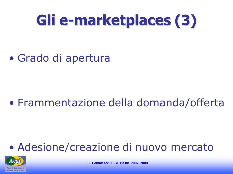 E-Commerce 1 – A. Basile 2007-2008 Gli e-marketplaces (3) Grado di apertura Frammentazione della domanda/offerta Adesione/creazione di nuovo mercato