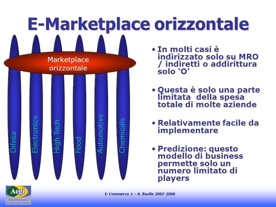 E-Commerce 1 – A. Basile 2007-2008 E-Marketplace orizzontale Difesa ElectronicsHigh TechFood Automotive Chemicals Marketplace orizzontale In molti cas