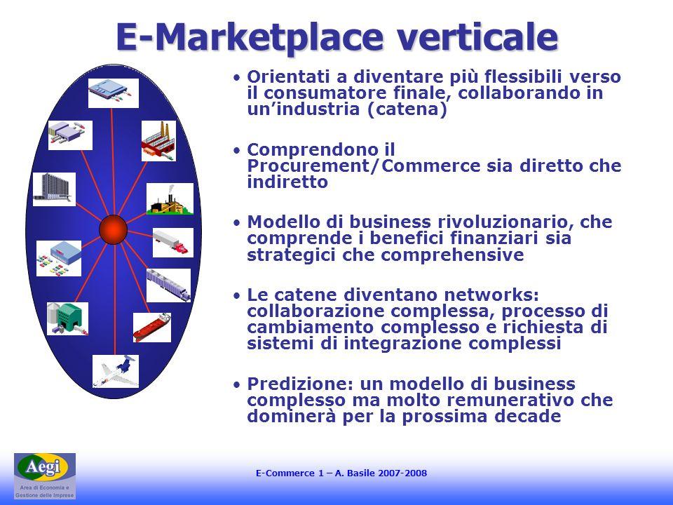 E-Commerce 1 – A. Basile 2007-2008 E-Marketplace verticale Orientati a diventare più flessibili verso il consumatore finale, collaborando in unindustr