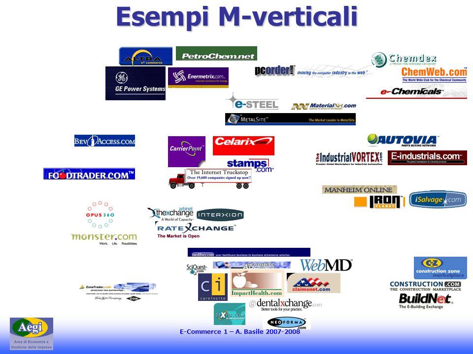 E-Commerce 1 – A. Basile 2007-2008 Esempi M-verticali