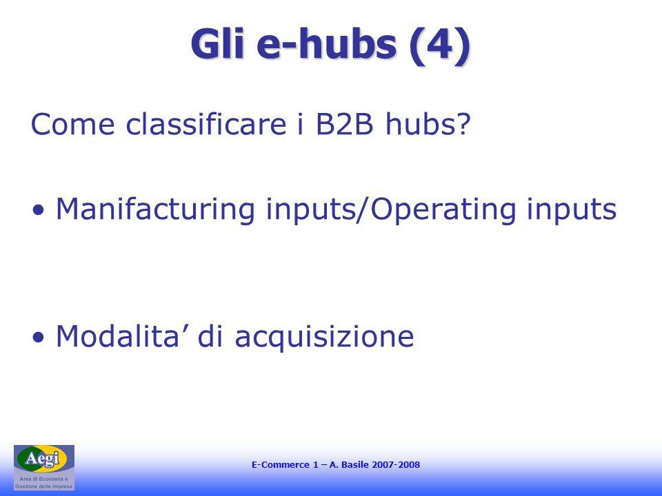 E-Commerce 1 – A. Basile 2007-2008 Gli e-hubs (4) Come classificare i B2B hubs? Manifacturing inputs/Operating inputs Modalita di acquisizione