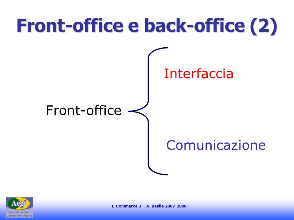 E-Commerce 1 – A. Basile 2007-2008 Front-office e back-office (2) Front-office Interfaccia Comunicazione