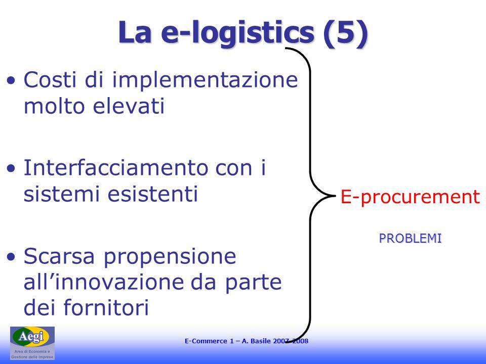 E-Commerce 1 – A. Basile 2007-2008 La e-logistics (5) Costi di implementazione molto elevati Interfacciamento con i sistemi esistenti Scarsa propensio