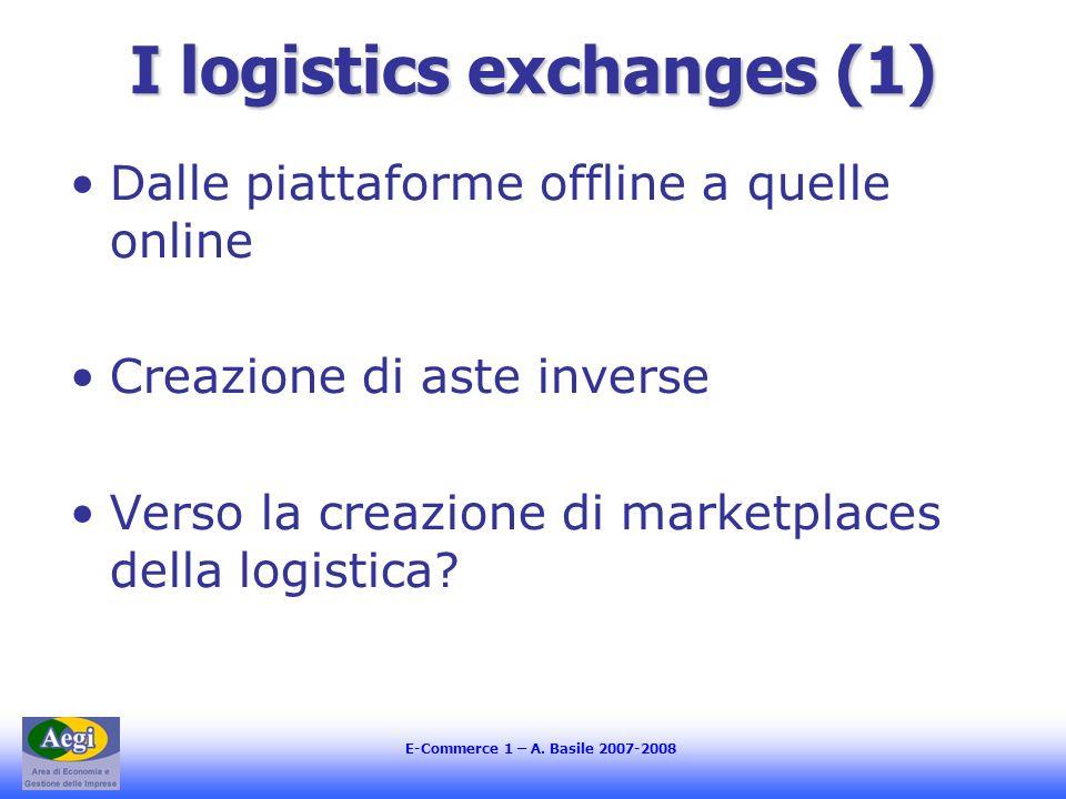 E-Commerce 1 – A. Basile 2007-2008 I logistics exchanges (1) Dalle piattaforme offline a quelle online Creazione di aste inverse Verso la creazione di