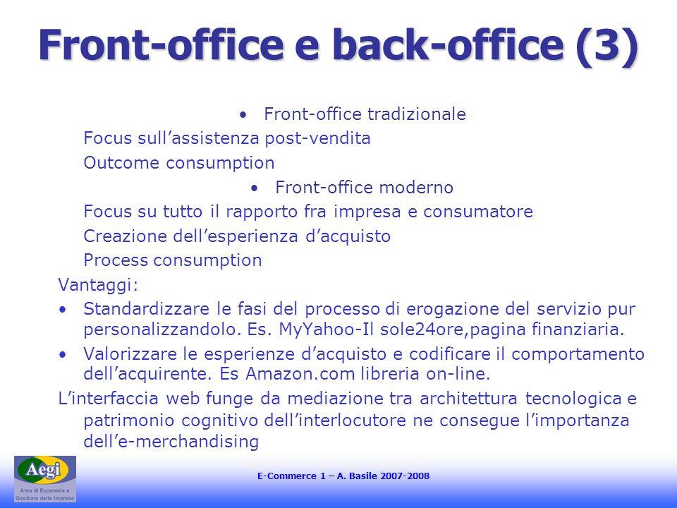 E-Commerce 1 – A. Basile 2007-2008 Front-office e back-office (3) Front-office tradizionale Focus sullassistenza post-vendita Outcome consumption Fron