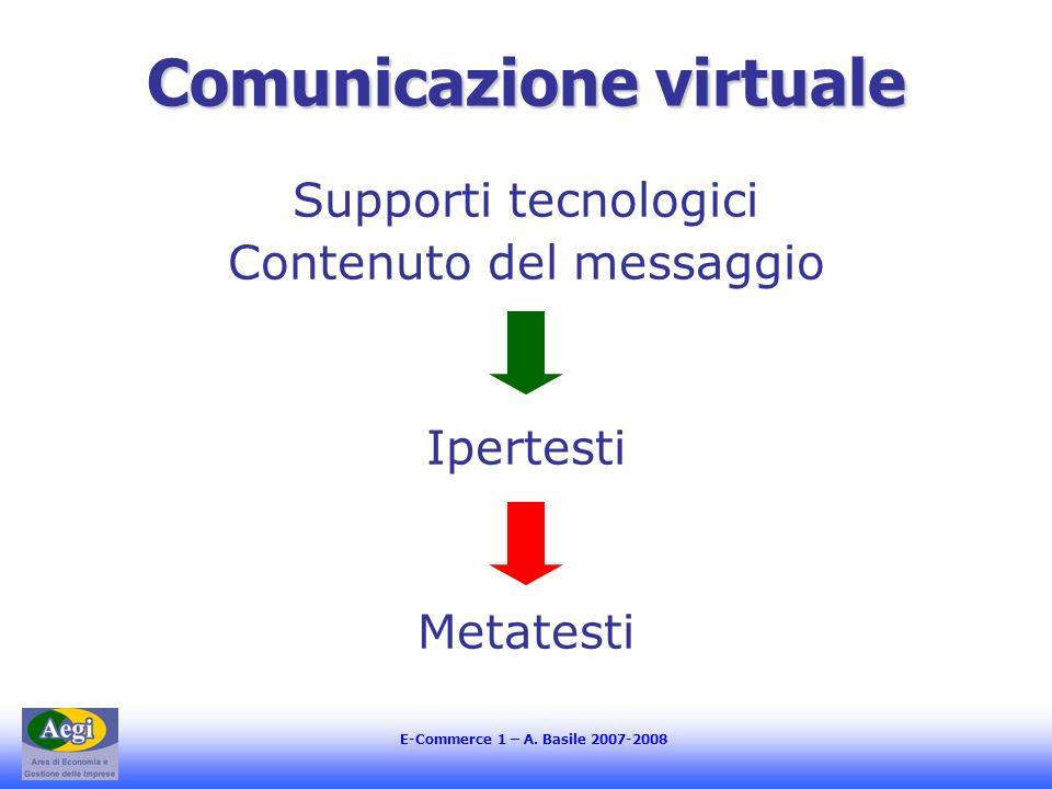 E-Commerce 1 – A. Basile 2007-2008 Comunicazione virtuale Supporti tecnologici Contenuto del messaggio Ipertesti Metatesti