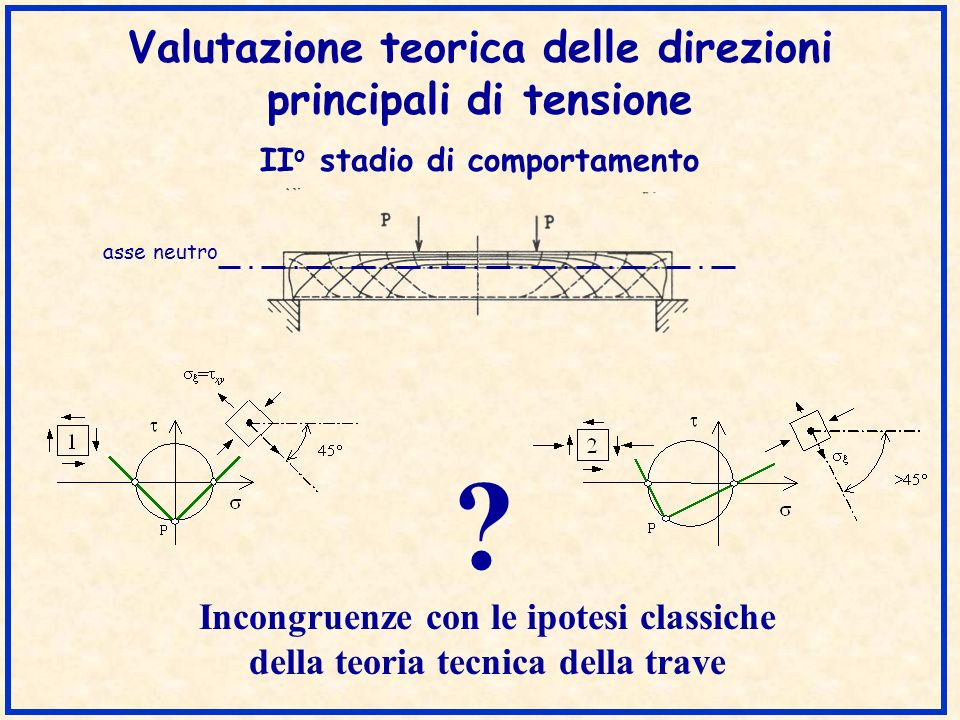 Calcolo del taglio resistente di travi armate a taglio -V Rd3 Forza di taglio di calcolo che può essere sopportata da un elemento con armatura a taglio, il cui collasso è attivato dallo snervamento dellarmatura a taglio - V Rd2 Massima forza di taglio di calcolo che può essere sopportata senza rottura delle bielle compresse convenzionali di calcestruzzo SE V sd V Rd1 è richiesta armatura a taglio Il calcolo del taglio resistente di elementi armati a taglio e basato sui valori: