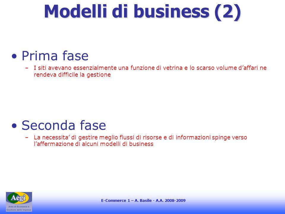 E-Commerce 1 – A. Basile - A.A. 2008-2009 Modelli di business (2) Prima fase –I siti avevano essenzialmente una funzione di vetrina e lo scarso volume