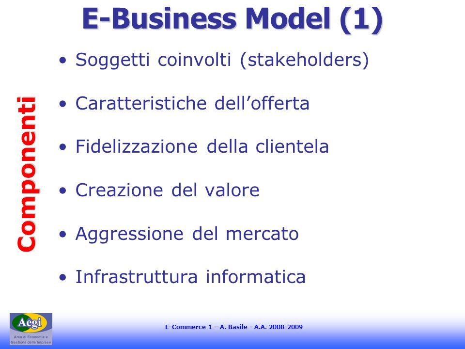E-Commerce 1 – A. Basile - A.A. 2008-2009 E-Business Model (1) Soggetti coinvolti (stakeholders) Caratteristiche dellofferta Fidelizzazione della clie