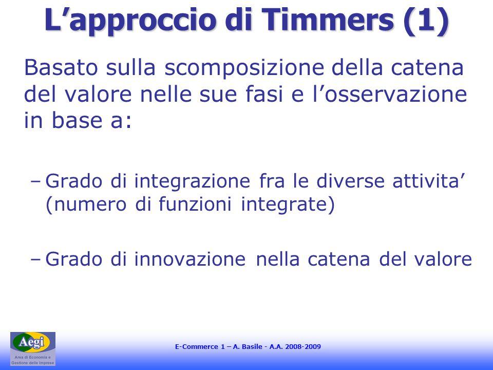 E-Commerce 1 – A. Basile - A.A. 2008-2009 Lapproccio di Timmers (1) Basato sulla scomposizione della catena del valore nelle sue fasi e losservazione