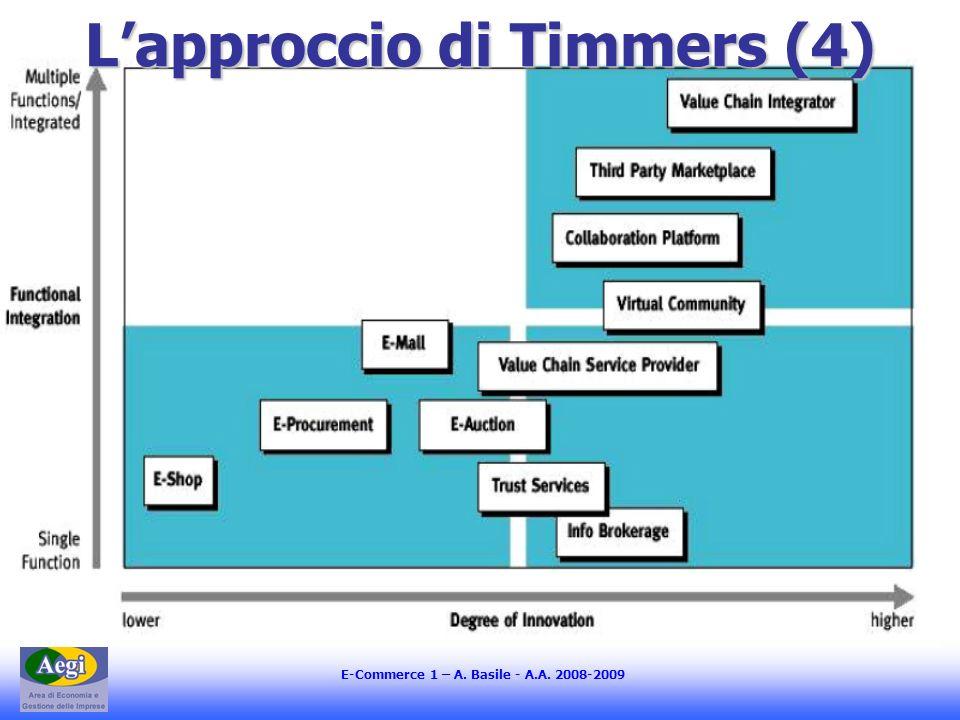 E-Commerce 1 – A. Basile - A.A. 2008-2009 Lapproccio di Timmers (4)