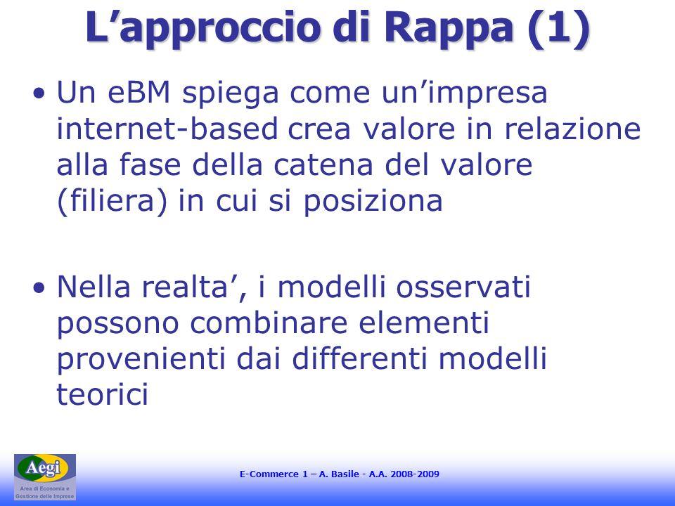 E-Commerce 1 – A. Basile - A.A. 2008-2009 Lapproccio di Rappa (1) Un eBM spiega come unimpresa internet-based crea valore in relazione alla fase della