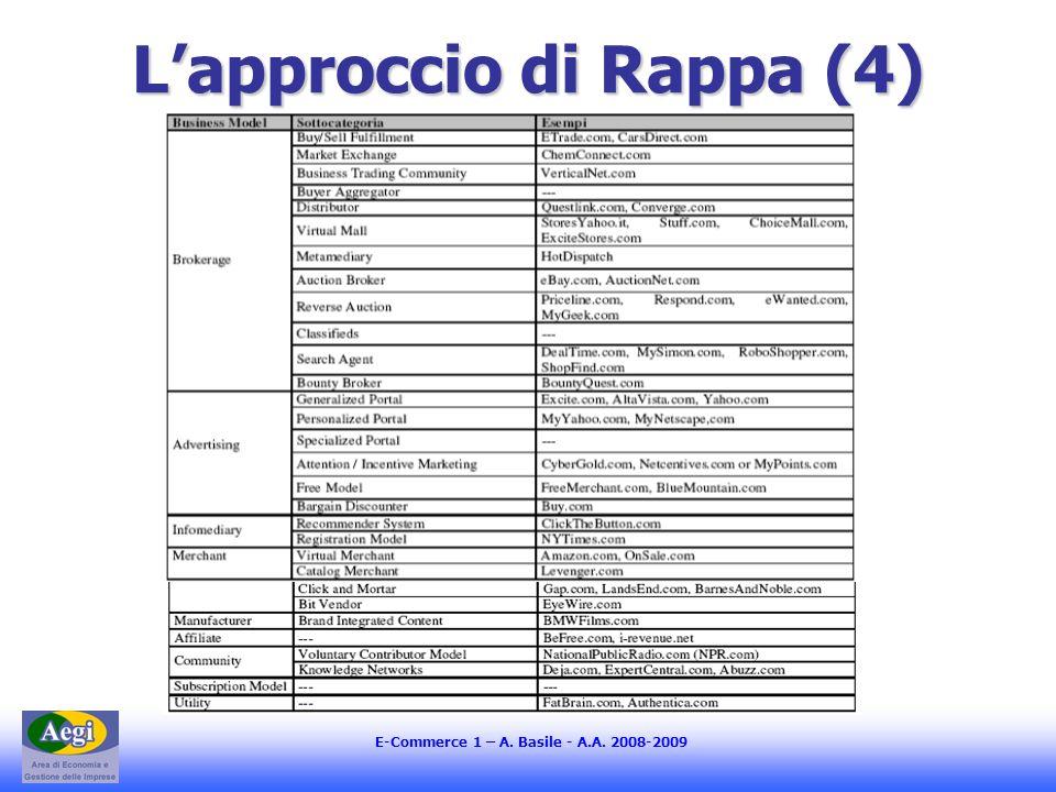 E-Commerce 1 – A. Basile - A.A. 2008-2009 Lapproccio di Rappa (4)
