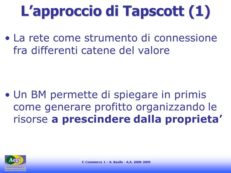 E-Commerce 1 – A. Basile - A.A. 2008-2009 Lapproccio di Tapscott (1) La rete come strumento di connessione fra differenti catene del valore Un BM perm
