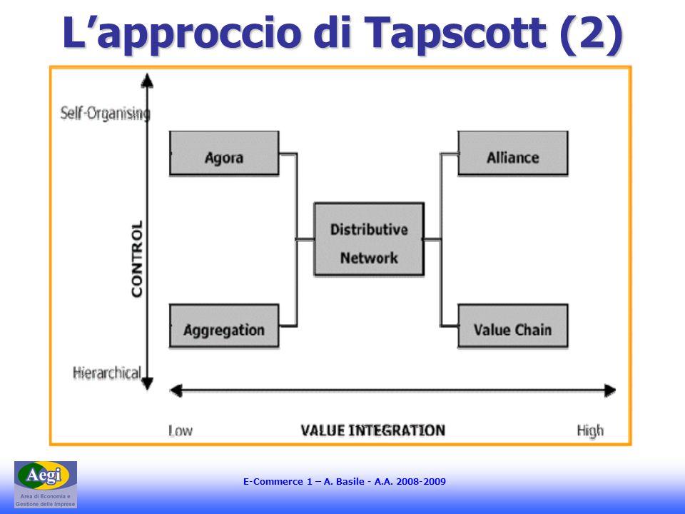 E-Commerce 1 – A. Basile - A.A. 2008-2009 Lapproccio di Tapscott (2)