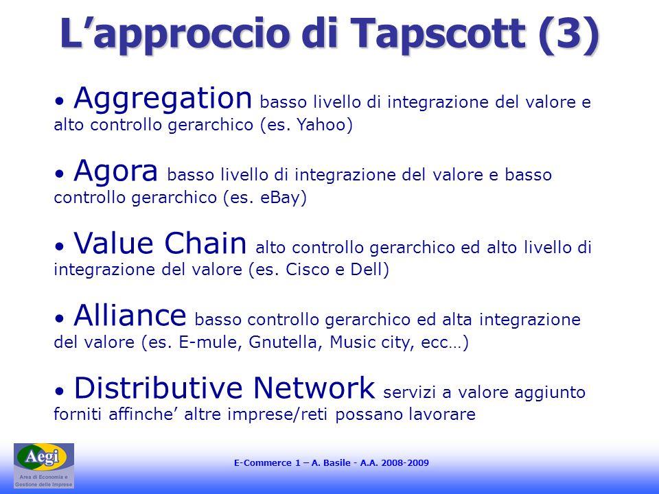E-Commerce 1 – A. Basile - A.A. 2008-2009 Lapproccio di Tapscott (3) Aggregation basso livello di integrazione del valore e alto controllo gerarchico