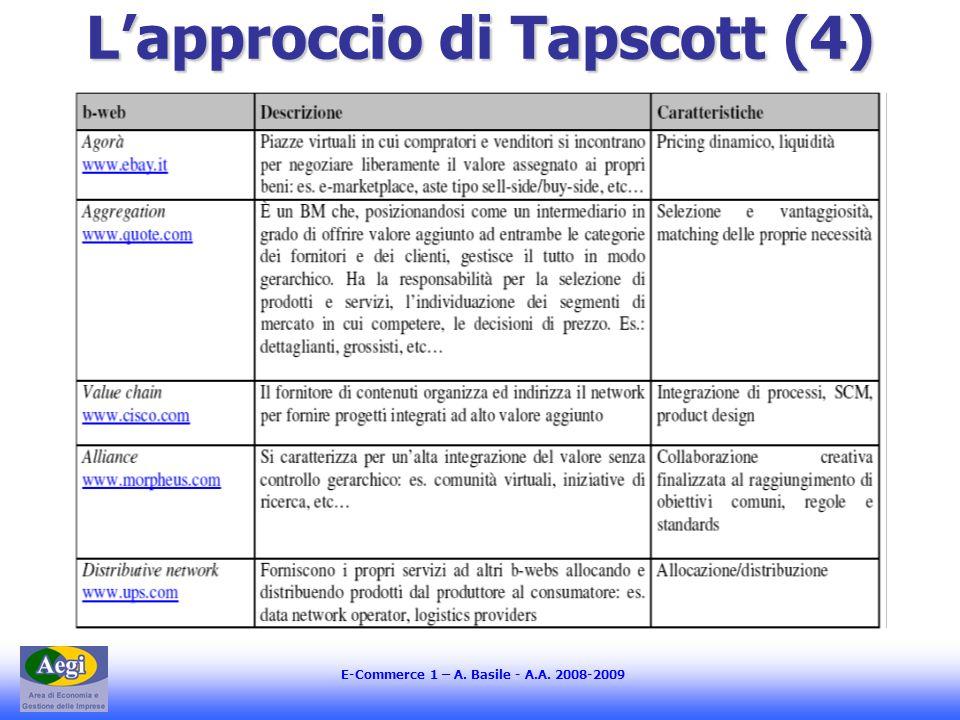 E-Commerce 1 – A. Basile - A.A. 2008-2009 Lapproccio di Tapscott (4)