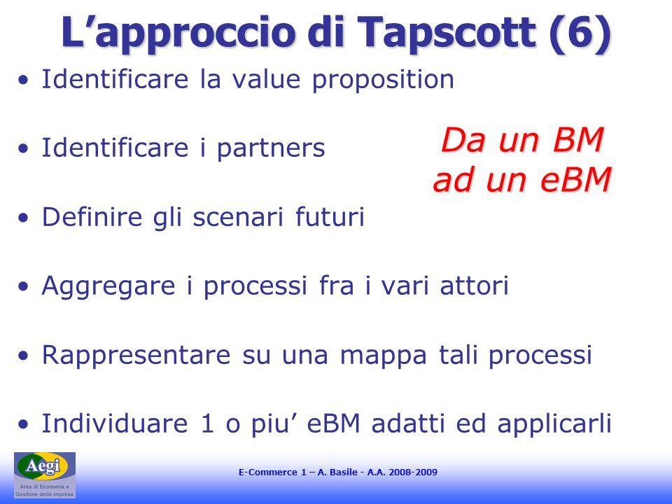 E-Commerce 1 – A. Basile - A.A. 2008-2009 Lapproccio di Tapscott (6) Identificare la value proposition Identificare i partners Definire gli scenari fu