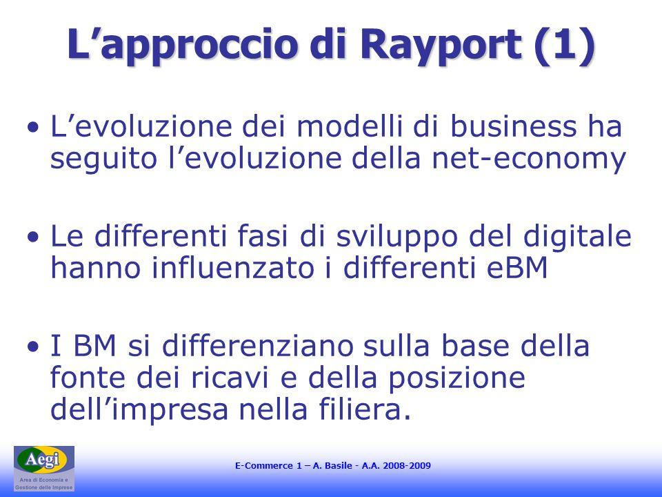 E-Commerce 1 – A. Basile - A.A. 2008-2009 Lapproccio di Rayport (1) Levoluzione dei modelli di business ha seguito levoluzione della net-economy Le di