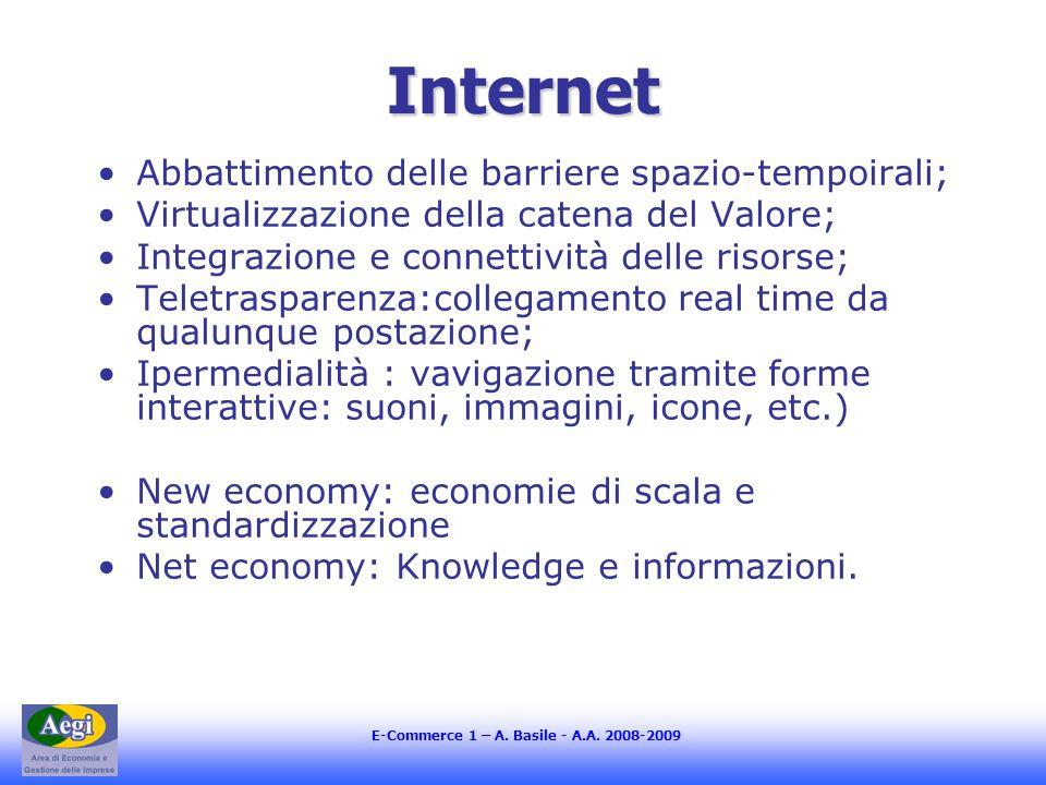 Internet Abbattimento delle barriere spazio-tempoirali; Virtualizzazione della catena del Valore; Integrazione e connettività delle risorse; Teletrasp