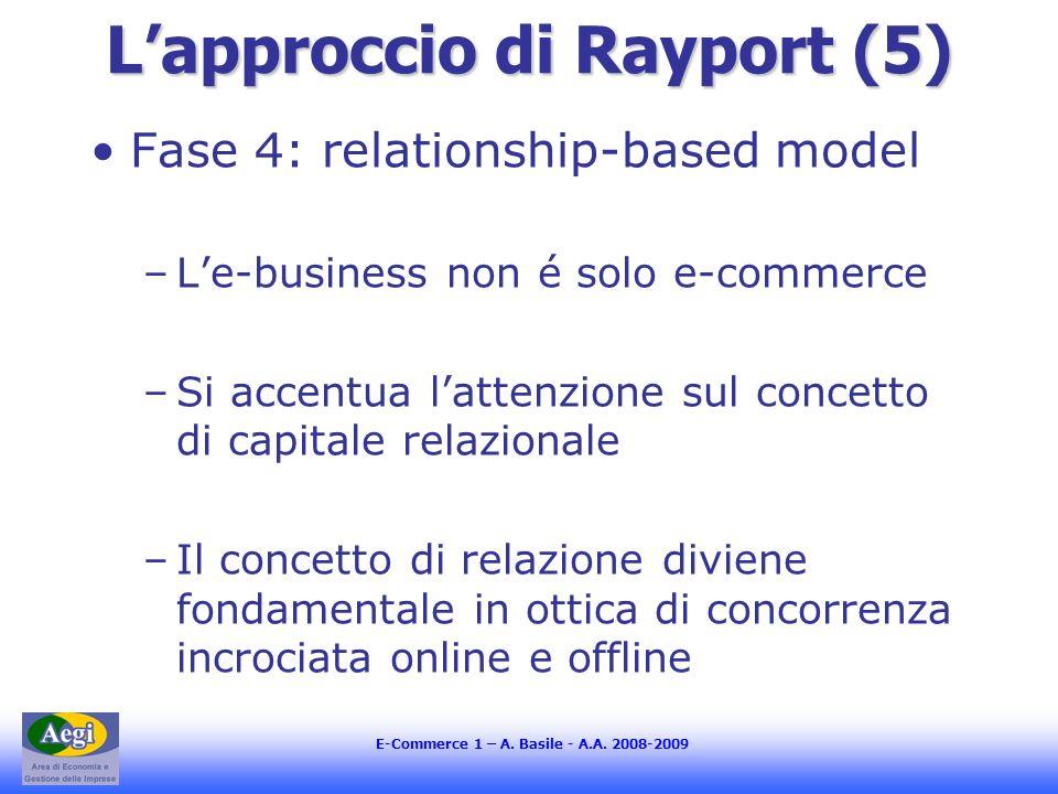 E-Commerce 1 – A. Basile - A.A. 2008-2009 Lapproccio di Rayport (5) Fase 4: relationship-based model –Le-business non é solo e-commerce –Si accentua l