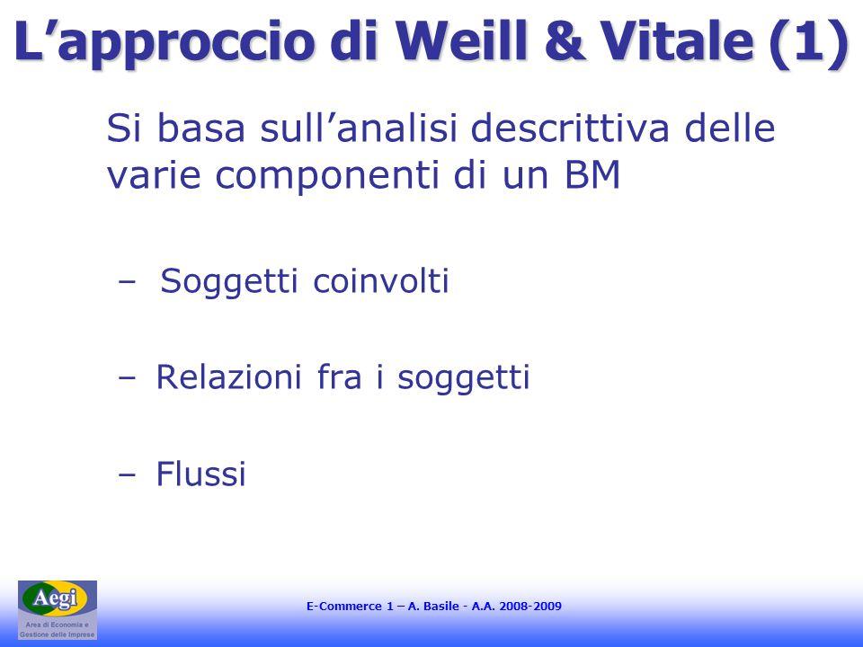 E-Commerce 1 – A. Basile - A.A. 2008-2009 Lapproccio di Weill & Vitale (1) Si basa sullanalisi descrittiva delle varie componenti di un BM –Soggetti c