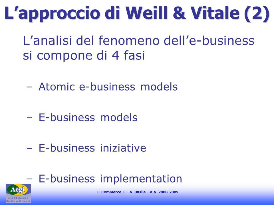 E-Commerce 1 – A. Basile - A.A. 2008-2009 Lapproccio di Weill & Vitale (2) Lanalisi del fenomeno delle-business si compone di 4 fasi – Atomic e-busine