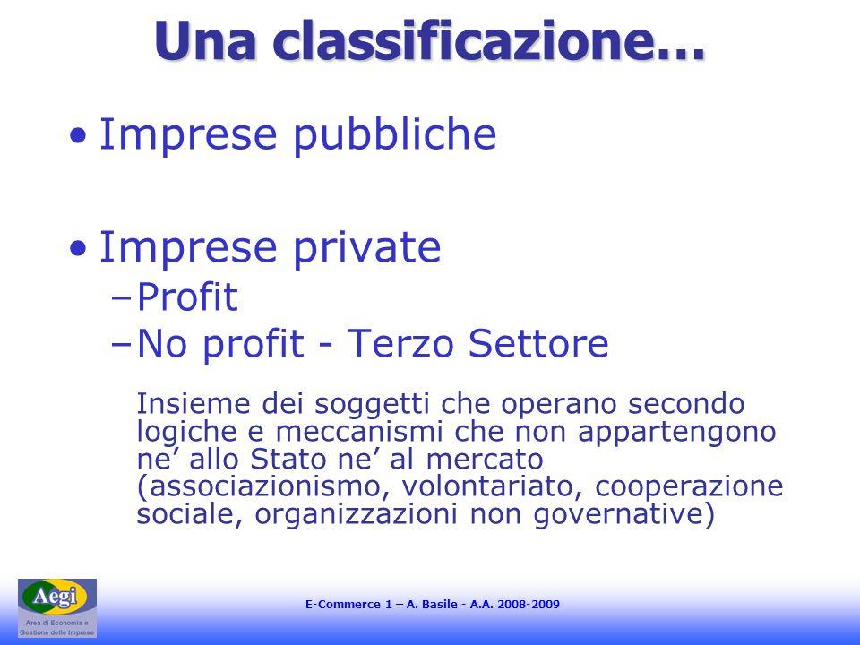 E-Commerce 1 – A. Basile - A.A. 2008-2009 Una classificazione… Imprese pubbliche Imprese private –Profit –No profit - Terzo Settore Insieme dei sogget
