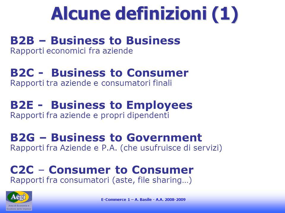E-Commerce 1 – A. Basile - A.A. 2008-2009 Alcune definizioni (1) B2B – Business to Business Rapporti economici fra aziende B2C - Business to Consumer