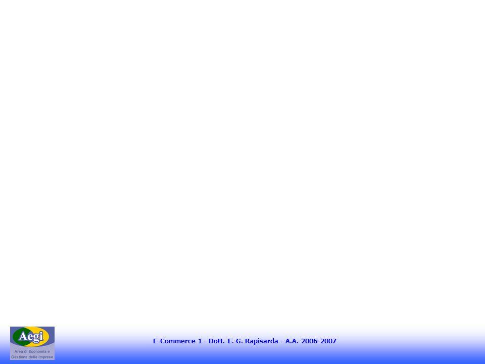 E-Commerce 1 - Dott. E. G. Rapisarda - A.A. 2006-2007