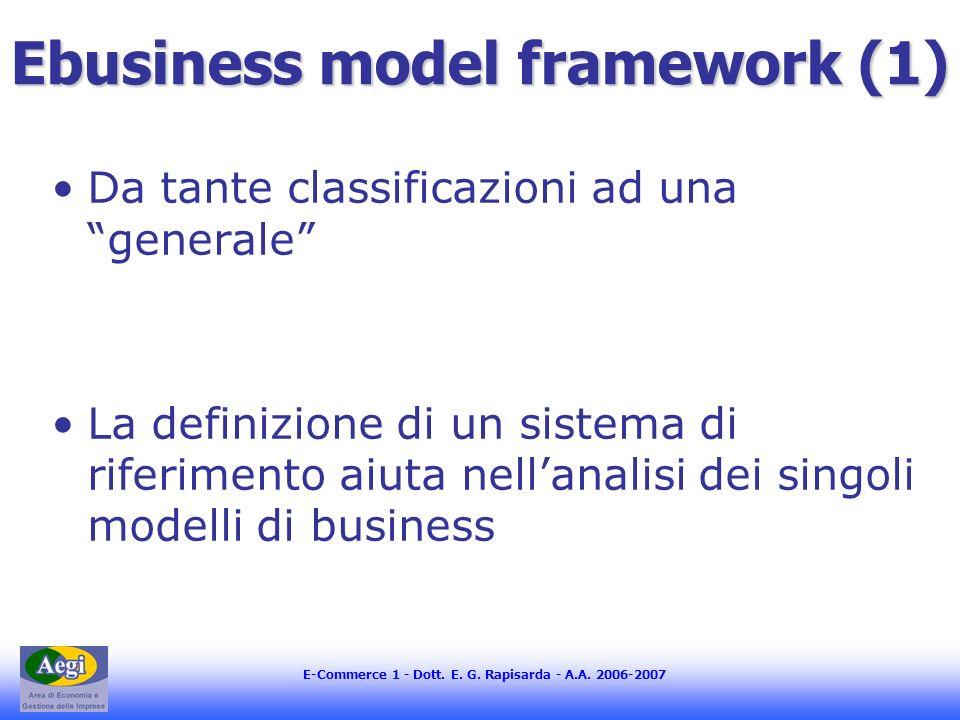 E-Commerce 1 - Dott. E. G. Rapisarda - A.A. 2006-2007 Ebusiness model framework (1) Da tante classificazioni ad una generale La definizione di un sist
