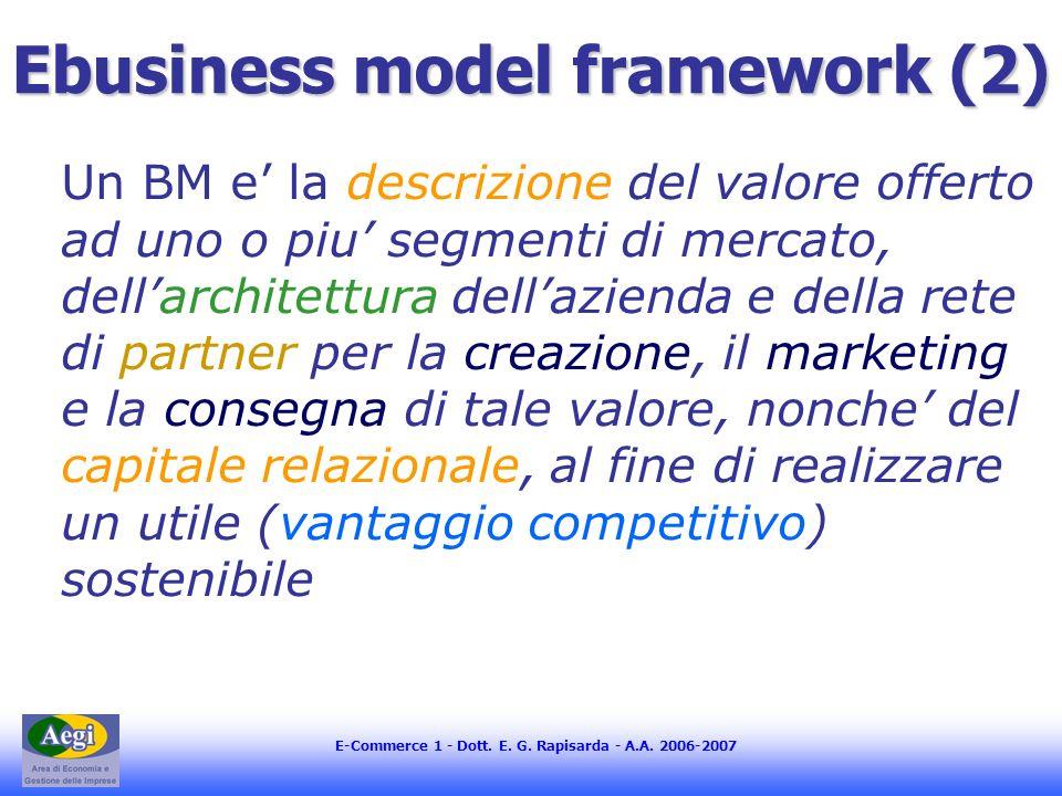 E-Commerce 1 - Dott. E. G. Rapisarda - A.A. 2006-2007 Ebusiness model framework (2) Un BM e la descrizione del valore offerto ad uno o piu segmenti di