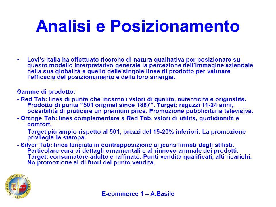 E-commerce 1 – A.Basile Analisi e Posizionamento Levis Italia ha effettuato ricerche di natura qualitativa per posizionare su questo modello interpret