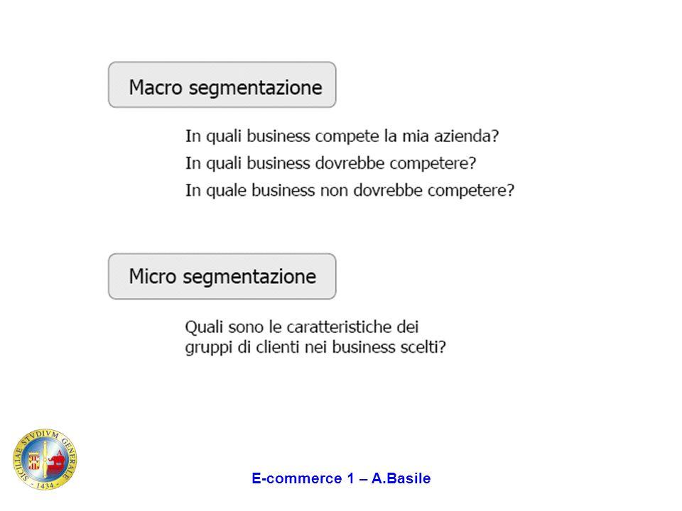 E-commerce 1 – A.Basile Continua…..