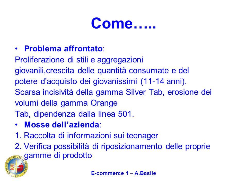 E-commerce 1 – A.Basile Come….. Problema affrontato: Proliferazione di stili e aggregazioni giovanili,crescita delle quantità consumate e del potere d