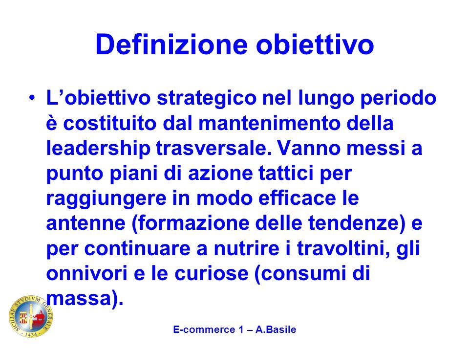 E-commerce 1 – A.Basile Definizione obiettivo Lobiettivo strategico nel lungo periodo è costituito dal mantenimento della leadership trasversale. Vann