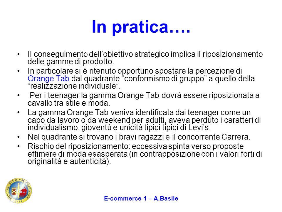 In pratica…. Il conseguimento dellobiettivo strategico implica il riposizionamento delle gamme di prodotto. In particolare si è ritenuto opportuno spo