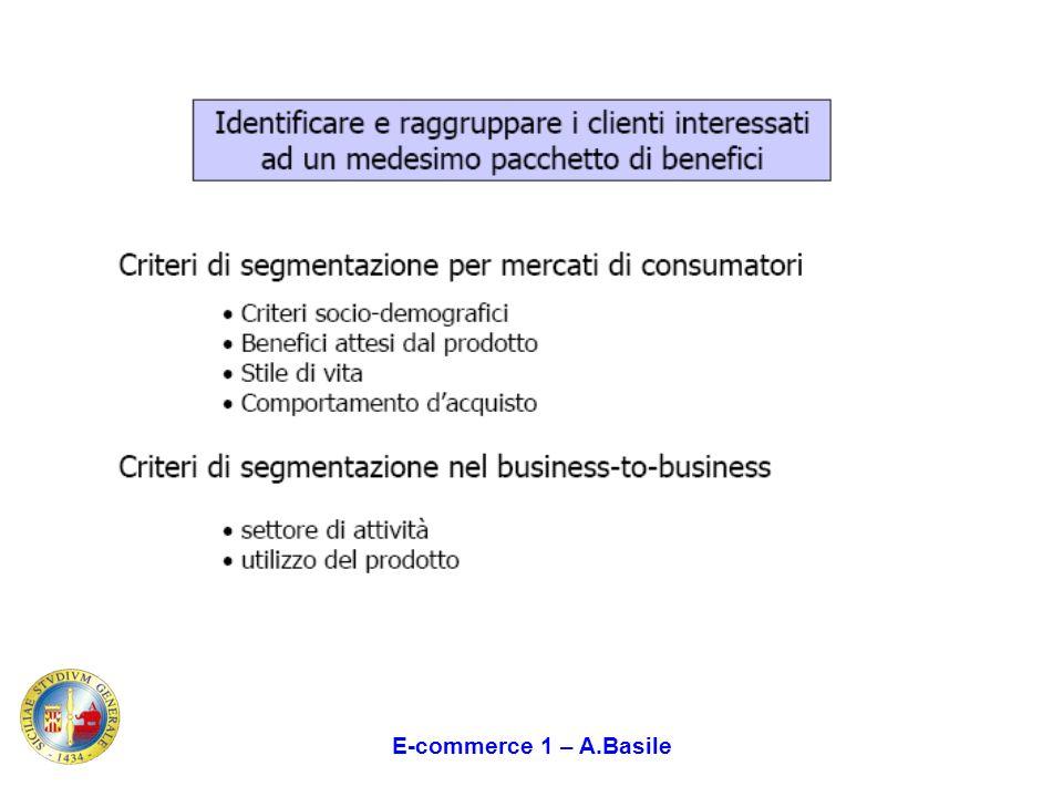 E-commerce 1 – A.Basile Definizione obiettivo Lobiettivo strategico nel lungo periodo è costituito dal mantenimento della leadership trasversale.