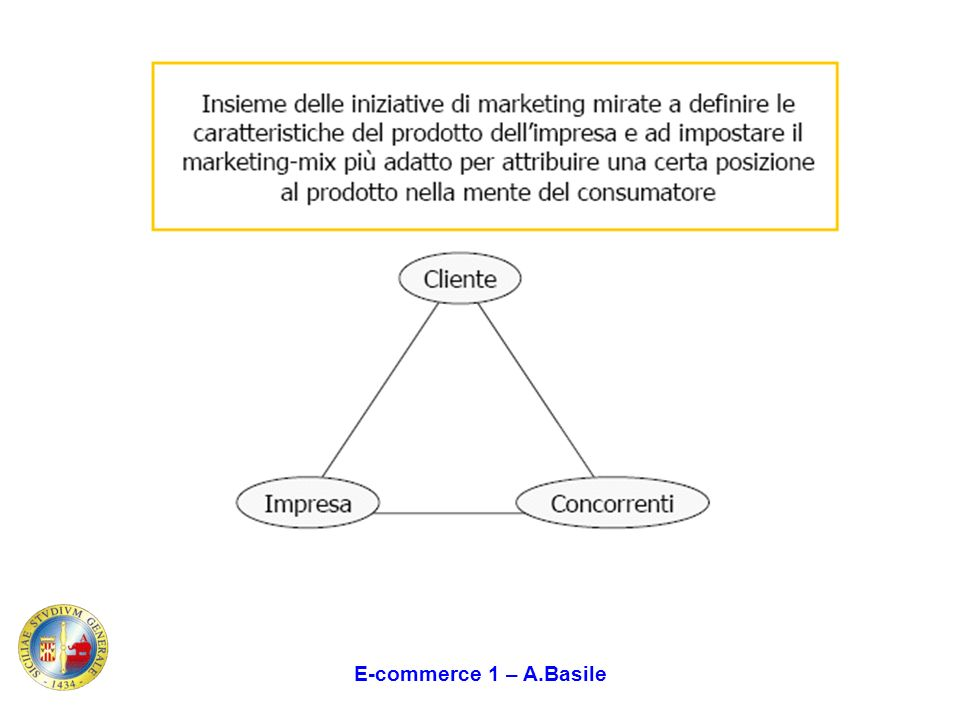 Per ogni segmento di mercato selezionato, limpresa deve sviluppare una strategia di posizionamento del prodotto e comunicarla al mercato.