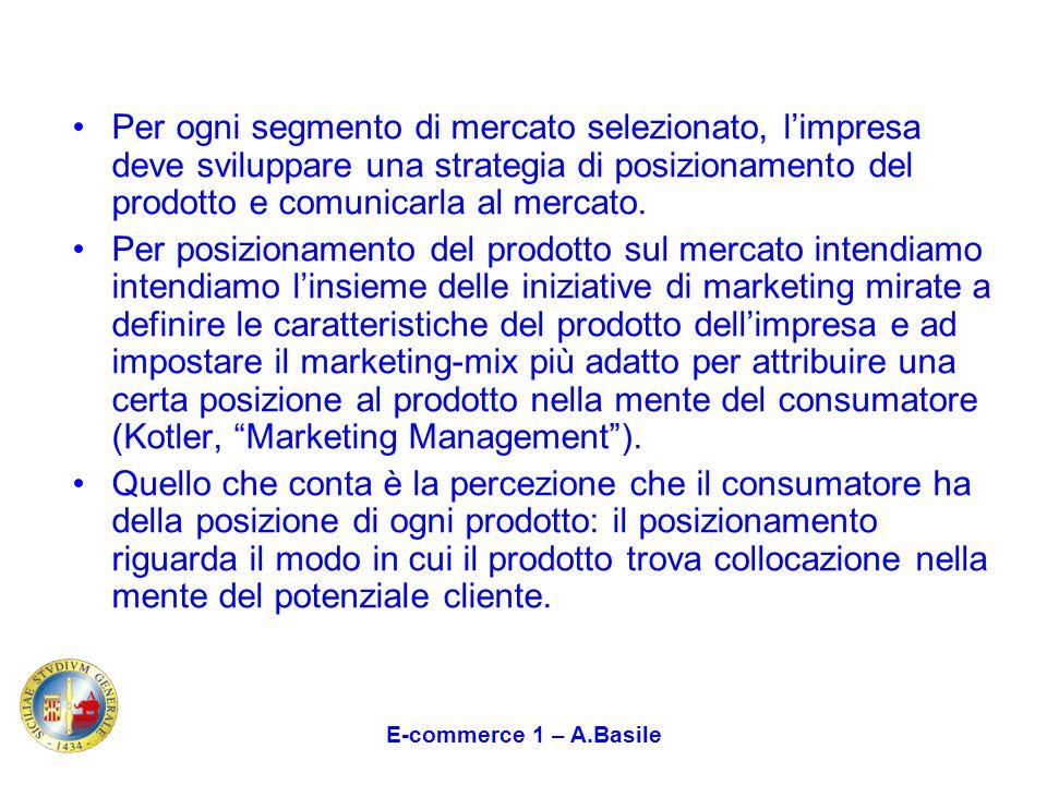 E-commerce 1 – A.Basile Posizionamento della gamma - 1988