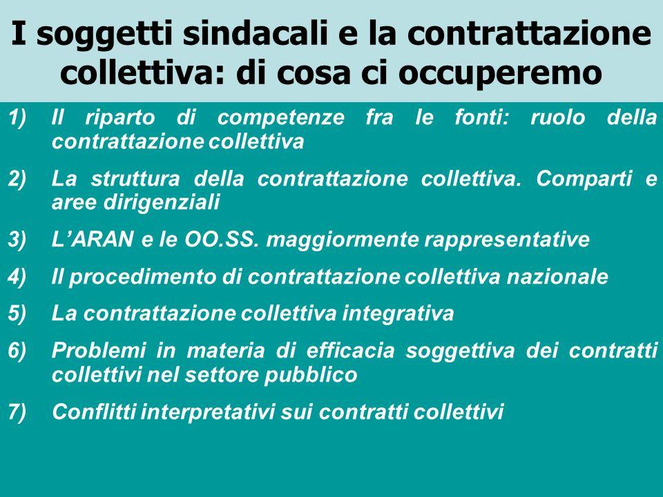 I soggetti sindacali e la contrattazione collettiva: di cosa ci occuperemo 1)Il riparto di competenze fra le fonti: ruolo della contrattazione collettiva 2)La struttura della contrattazione collettiva.