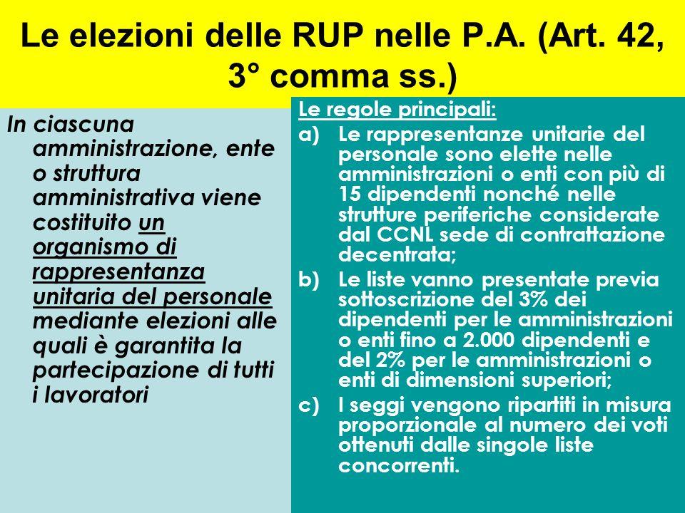 Le elezioni delle RUP nelle P.A.(Art.