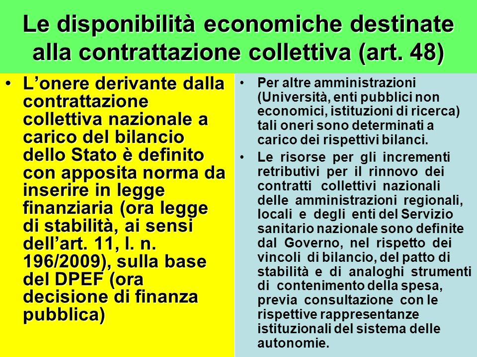 Le disponibilità economiche destinate alla contrattazione collettiva (art.
