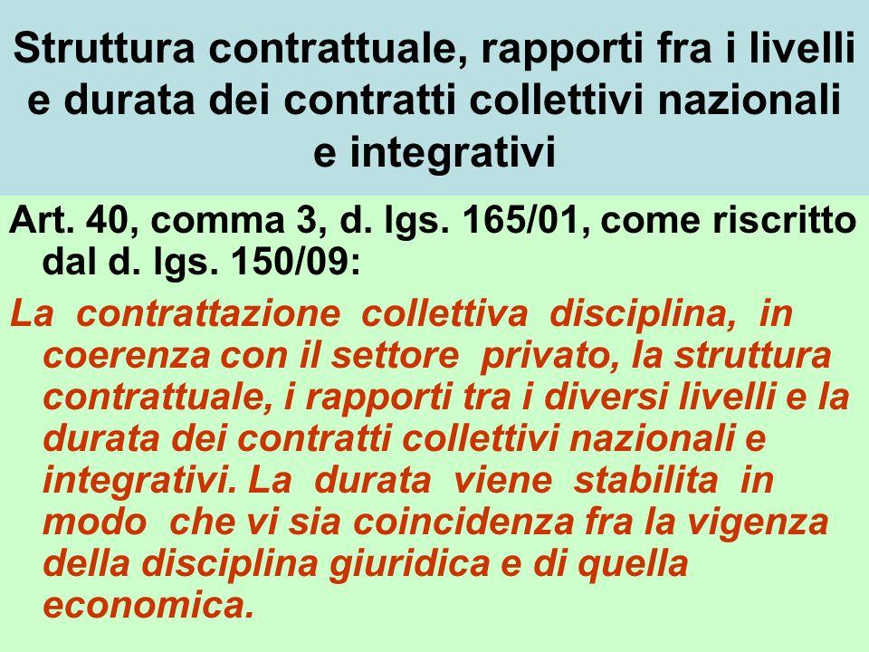 Struttura contrattuale, rapporti fra i livelli e durata dei contratti collettivi nazionali e integrativi Art.
