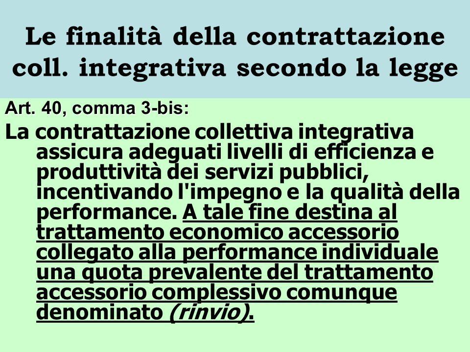 Le finalità della contrattazione coll.integrativa secondo la legge Art.