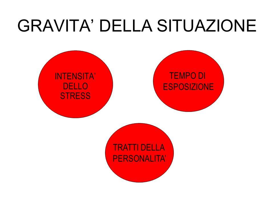 GRAVITA DELLA SITUAZIONE INTENSITA DELLO STRESS TEMPO DI ESPOSIZIONE TRATTI DELLA PERSONALITA
